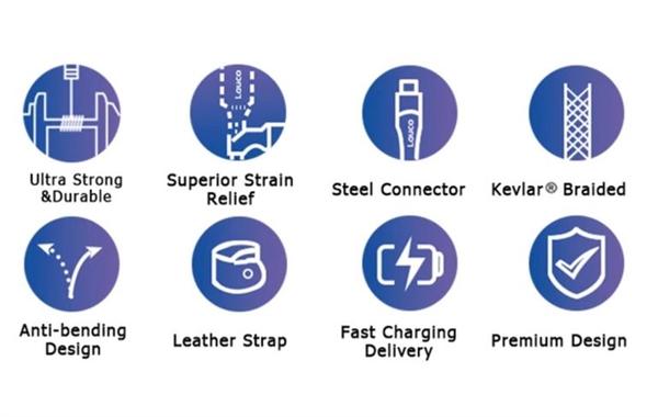 号称世界最坚固的USB-C数据线:火烧不断、终身质保