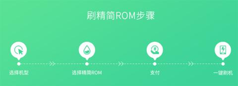 對內置app說NO!極度精簡ROM讓手機比出廠時更流暢